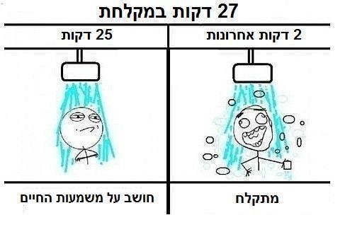 מקלחת קומיקס