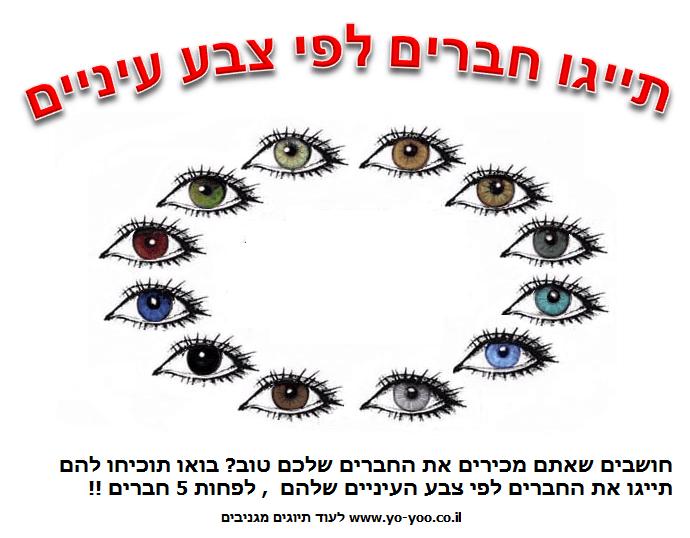 תיוג עיניים