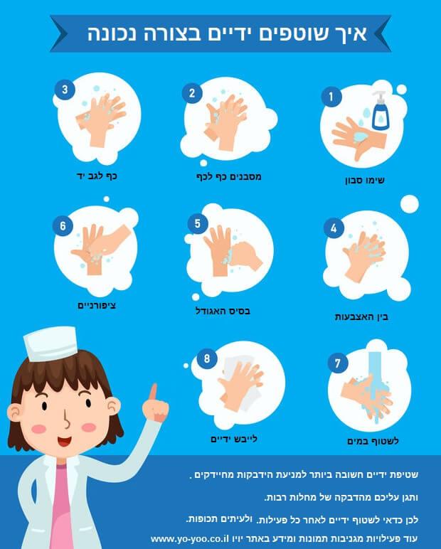 איך שוטפים ידיים - איך לשטוף ידיים