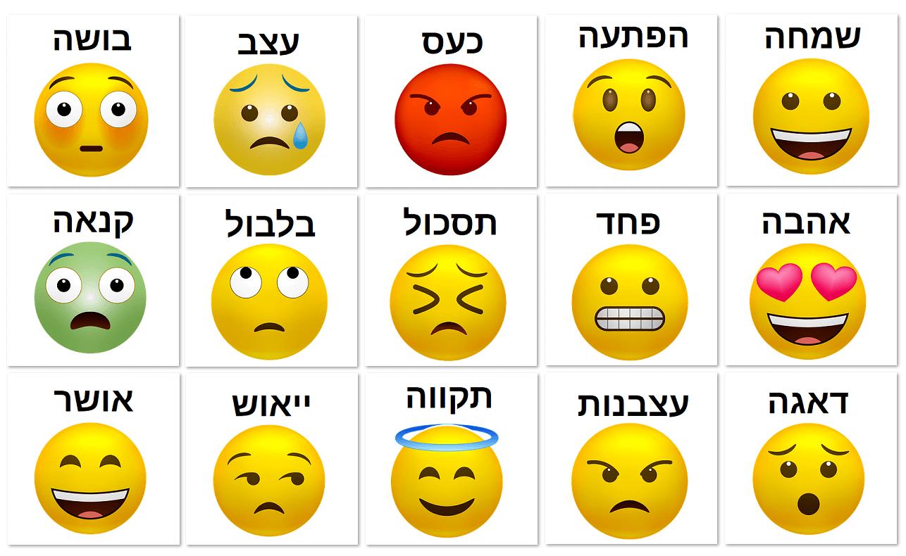 תמונה של רגשות ואימוג'ים