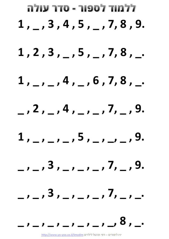 כתיבת מספרים
