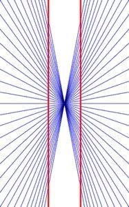 קווים ישרים מקבילים